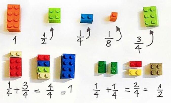 Klocki LEGO pomagają w rozwoju dziecka. Zobacz jak łatwo nauczyć z nimi matematyki