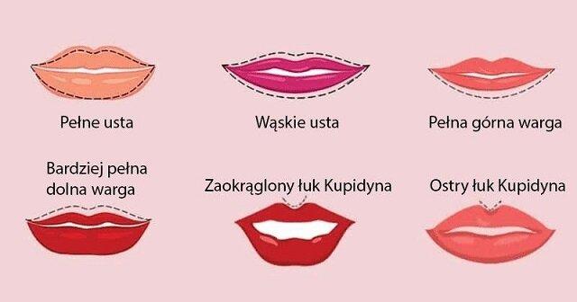 Test: Kształt twoich ust może wiele o tobie powiedzieć